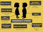 Tomorrow's Student - Copy